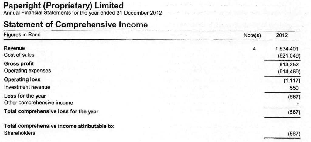 2-Statement of Comprehensive Income for the year ended 31 December 2012