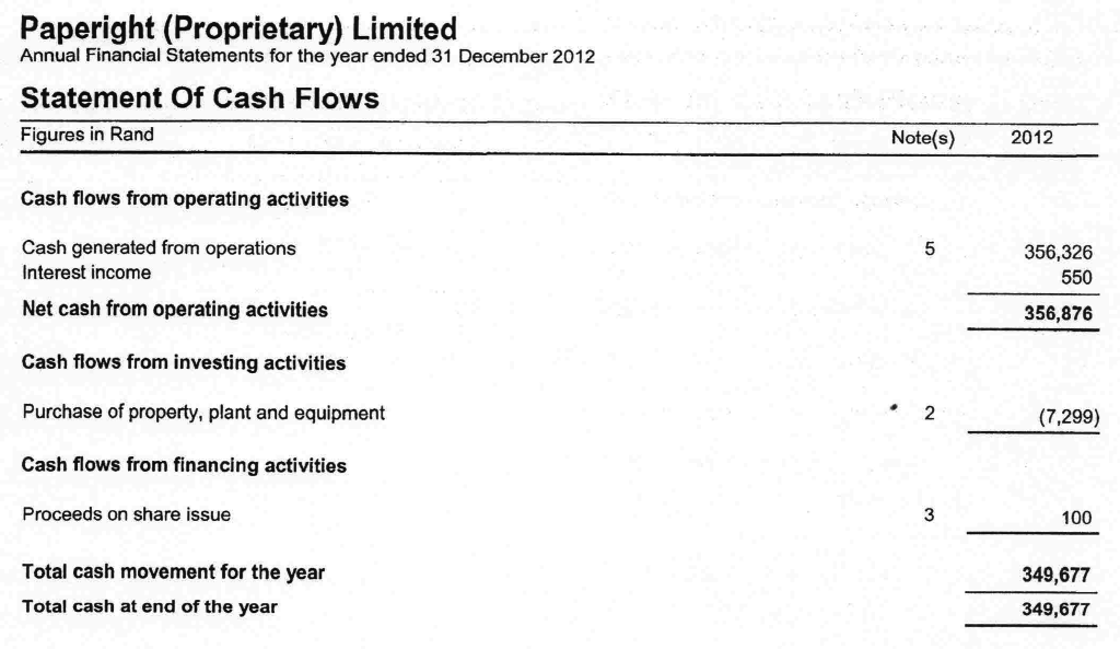 3-Statement of Cash Flows for the year ended 31 December 2012
